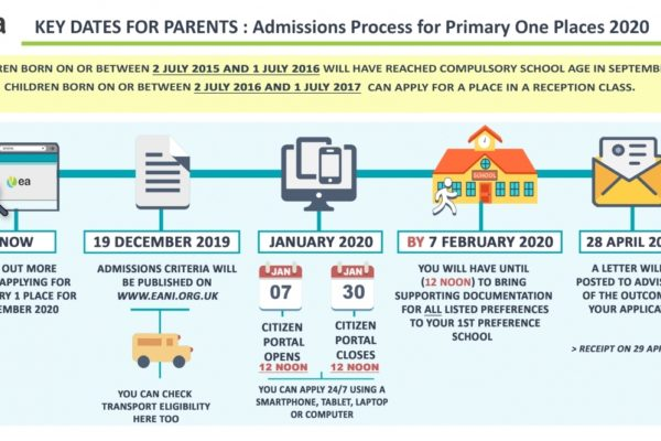 Admission to Primary 1 in September 2020